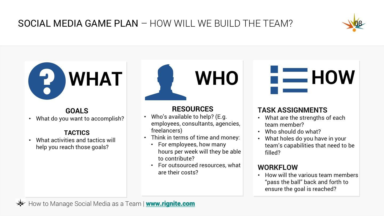 social media team - building a team structure