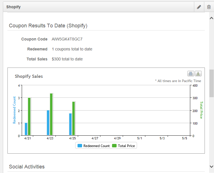 Shopify integration to track social media roi