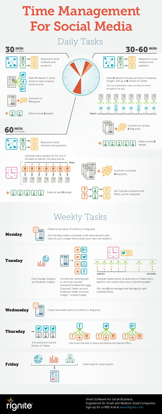 Time Management For Social Media Infographic