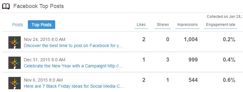 FB-top-posts